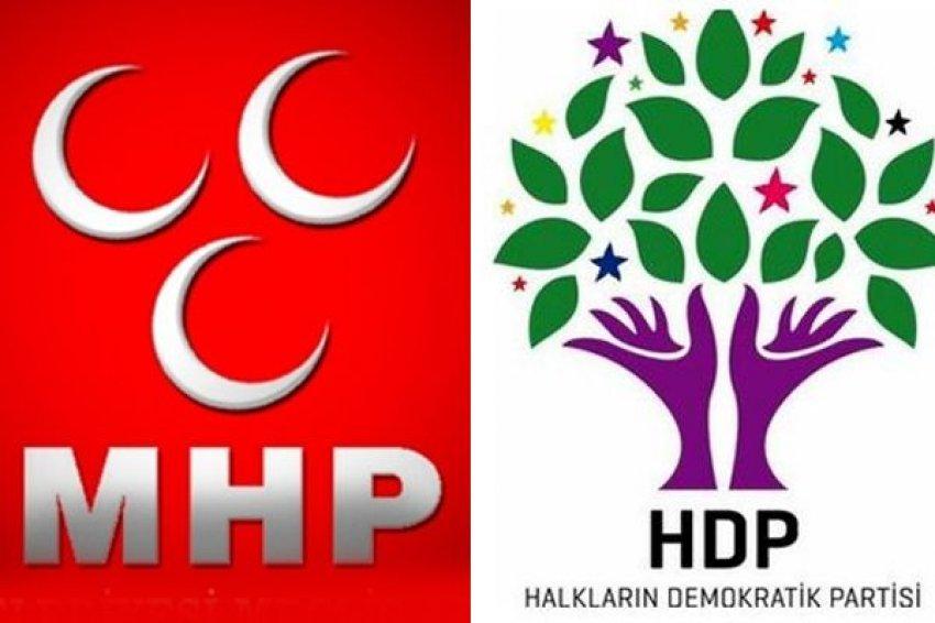 Bursa'da MHP-HDP gerginliği