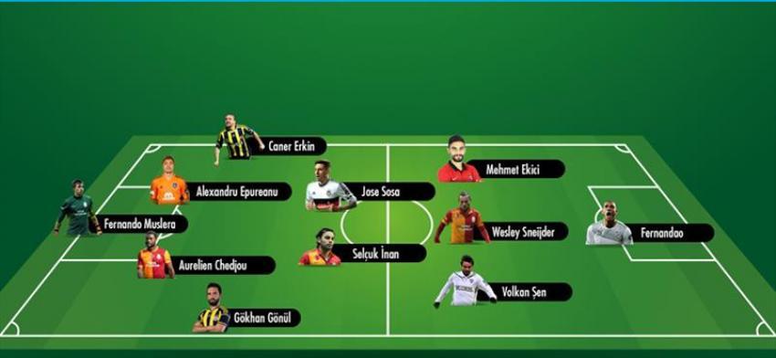 Yılın 11'inde iki Bursasporlu