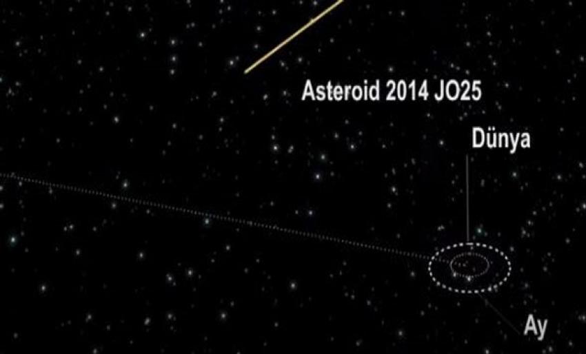 2014 JO25 dünyayı teğet geçti!