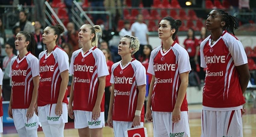 Türkiye 60-56 Belarus