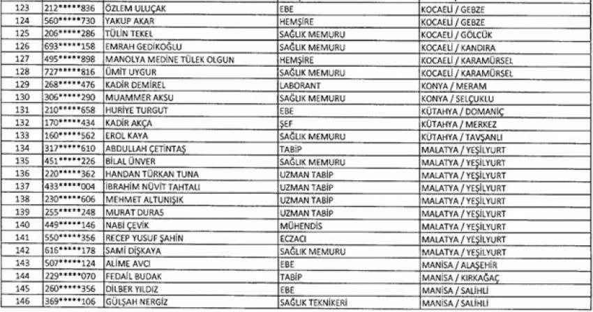 683 sayılı KHK ile kamudan ihraç edilenlerin listesi