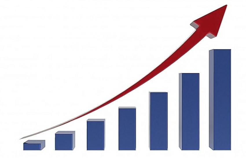 Tüketici güven endeksi 4 arttı