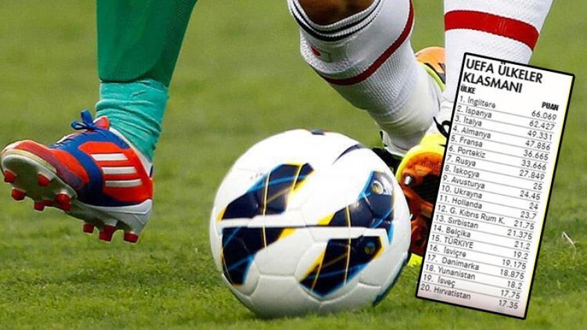 UEFA klasmanında ilk 15'e giremezsek ne olacak?