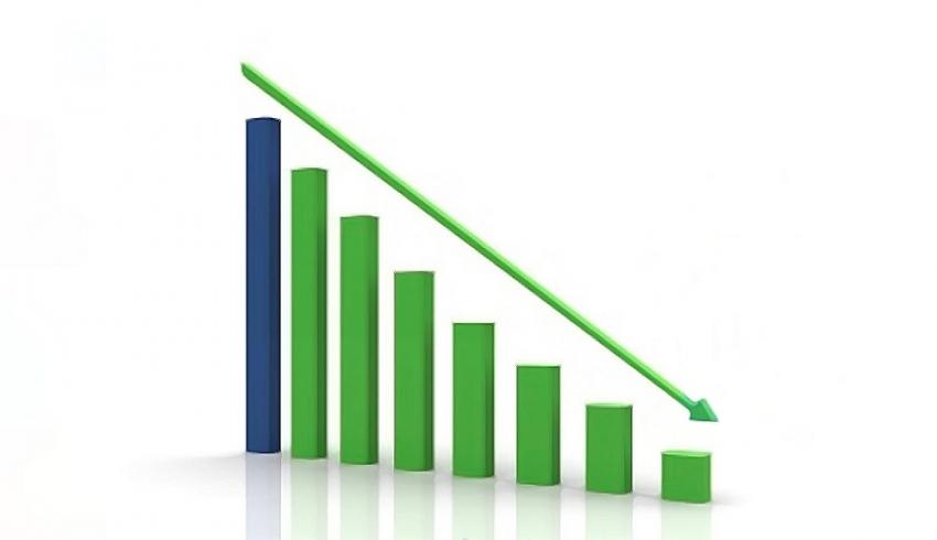 İmalat sanayi kapasite kullanım oranı 1,2 puan azaldı