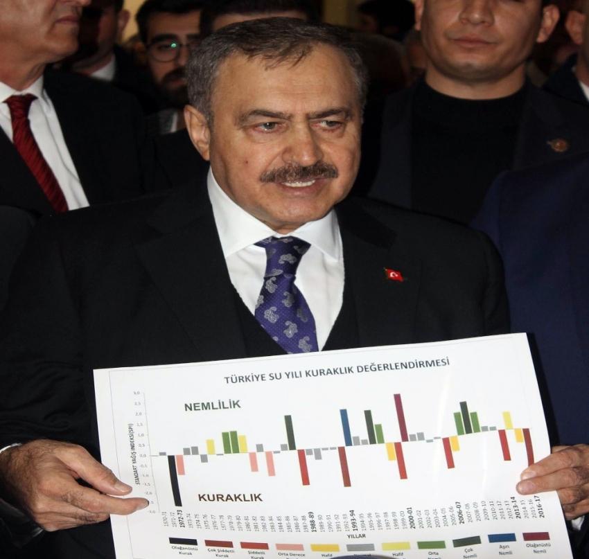 Eroğlu'ndan barajlardaki doluluk oranı açıklaması