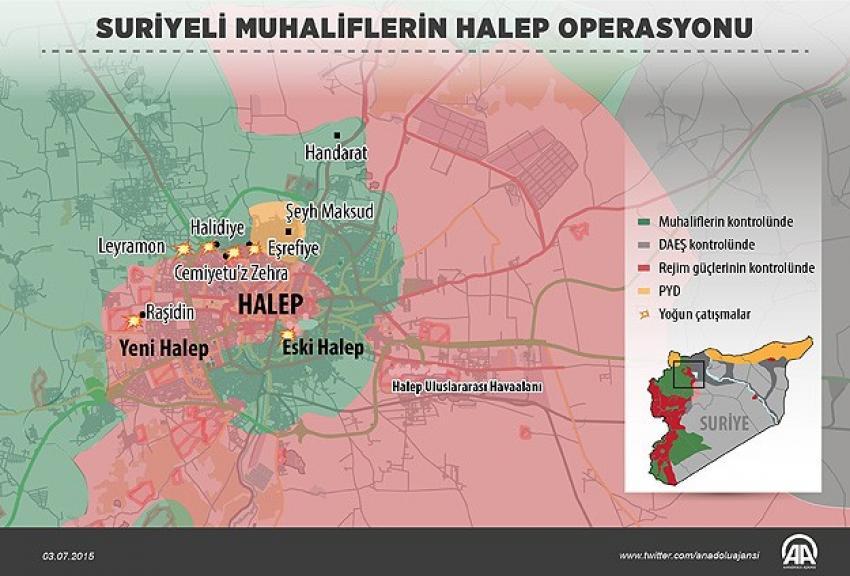 Muhaliflerin Halep'teki operasyonu sürüyor