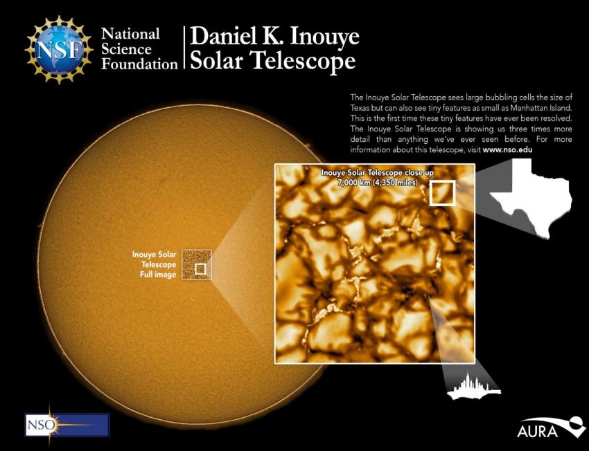 Güneş yüzeyinin en net fotoğrafı çekildi