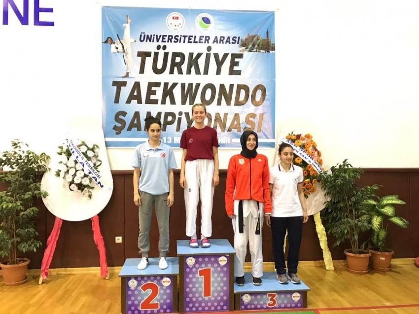 Uludağ Üniversitesi, Türkiye şampiyonu
